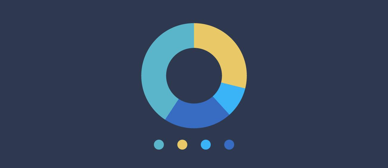 i web analytics sono le statistiche che si ricavano da internet